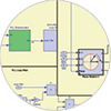DEIMOS Space desarrolla un receptor software para simulación del sistema de posicionamiento Galileo