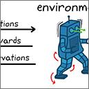 Reinforcement Learning: Applicare le Tecniche di Deep Learning per i Controlli